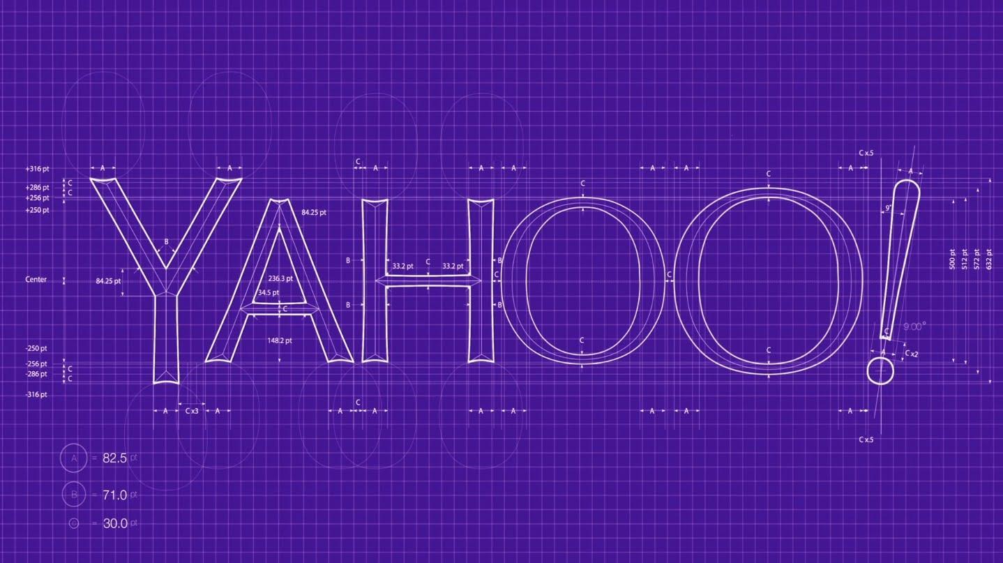 Yahoo! SSRF/XSPA Vulnerability